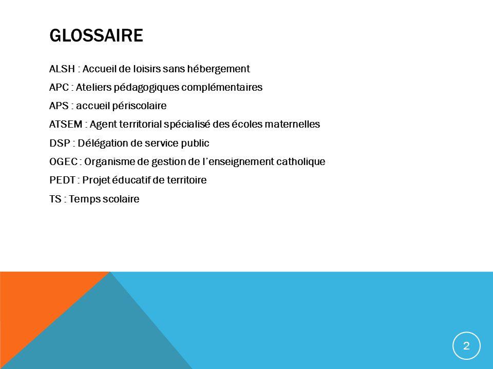 GLOSSAIRE ALSH : Accueil de loisirs sans hébergement APC : Ateliers pédagogiques complémentaires APS : accueil périscolaire ATSEM : Agent territorial