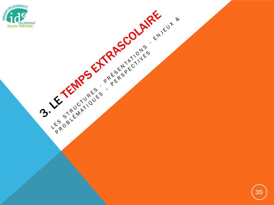3. LE TEMPS EXTRASCOLAIRE LES STRUCTURES - PRÉSENTATIONS - ENJEUX & PROBLÉMATIQUES – PERSPECTIVES 35