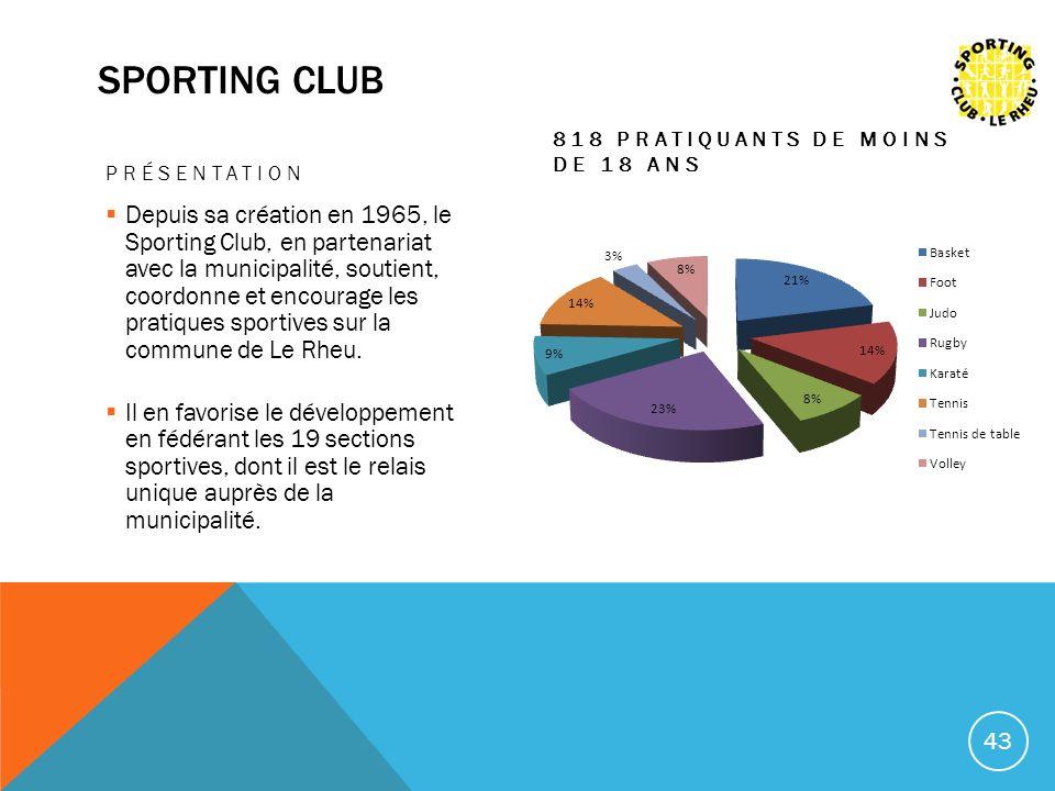 SPORTING CLUB PRÉSENTATION Depuis sa création en 1965, le Sporting Club, en partenariat avec la municipalité, soutient, coordonne et encourage les pra