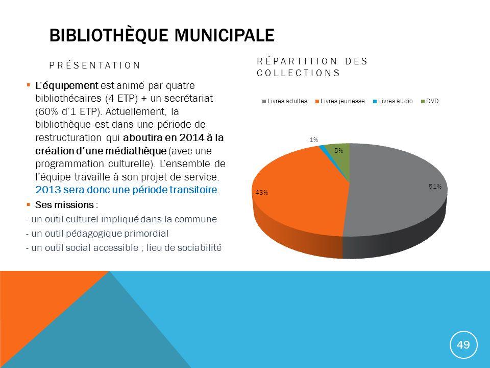 BIBLIOTHÈQUE MUNICIPALE PRÉSENTATION Léquipement est animé par quatre bibliothécaires (4 ETP) + un secrétariat (60% d1 ETP). Actuellement, la biblioth