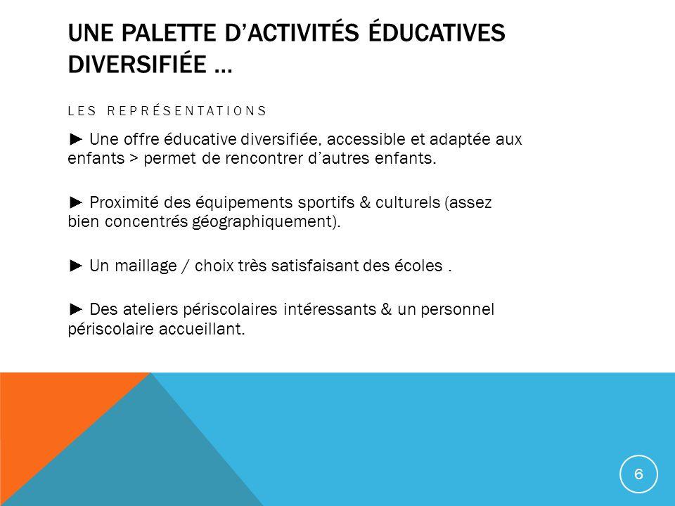 … AVEC DE NOMBREUX ATOUTS ET QUELQUES MANQUES LES FORCES Qualité des équipements (sportifs, bibliothèque, musique, etc.).