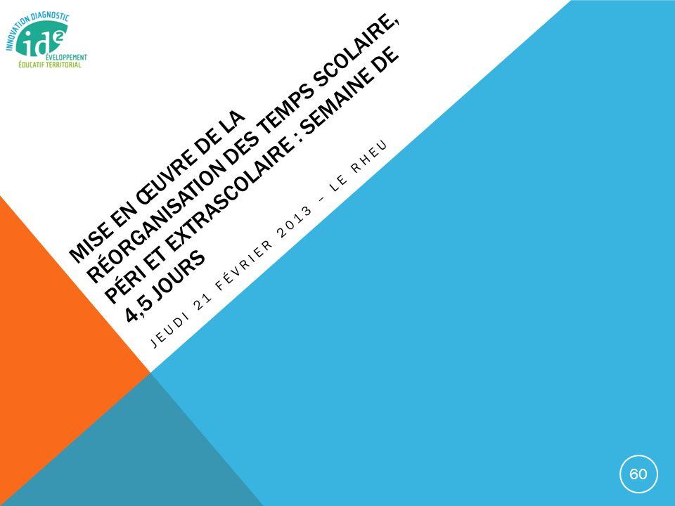 MISE EN ŒUVRE DE LA RÉORGANISATION DES TEMPS SCOLAIRE, PÉRI ET EXTRASCOLAIRE : SEMAINE DE 4,5 JOURS JEUDI 21 FÉVRIER 2013 – LE RHEU 60