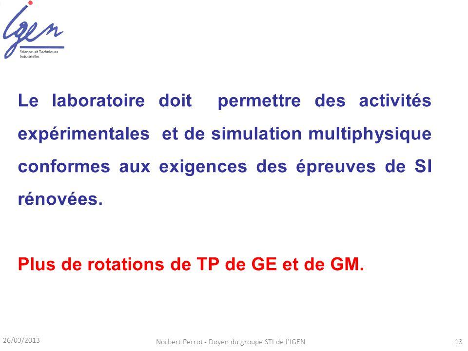 26/03/2013 Norbert Perrot - Doyen du groupe STI de l'IGEN13 Le laboratoire doit permettre des activités expérimentales et de simulation multiphysique