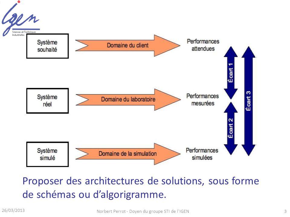 26/03/2013 Norbert Perrot - Doyen du groupe STI de l'IGEN3 Proposer des architectures de solutions, sous forme de schémas ou dalgorigramme.