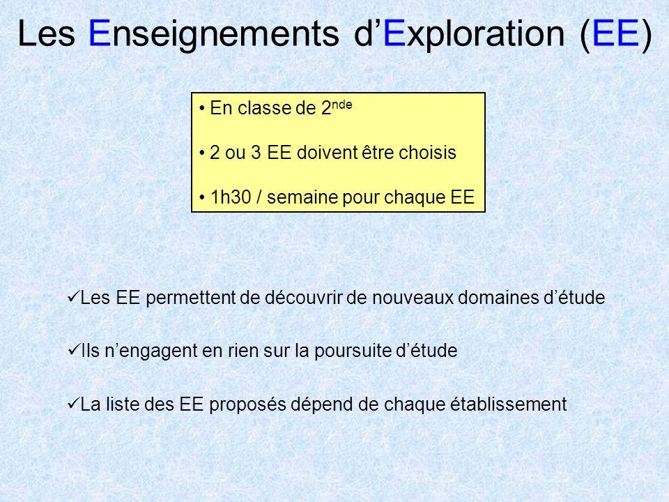 Les Enseignements dExploration (EE) En classe de 2 nde 2 ou 3 EE doivent être choisis 1h30 / semaine pour chaque EE Les EE permettent de découvrir de