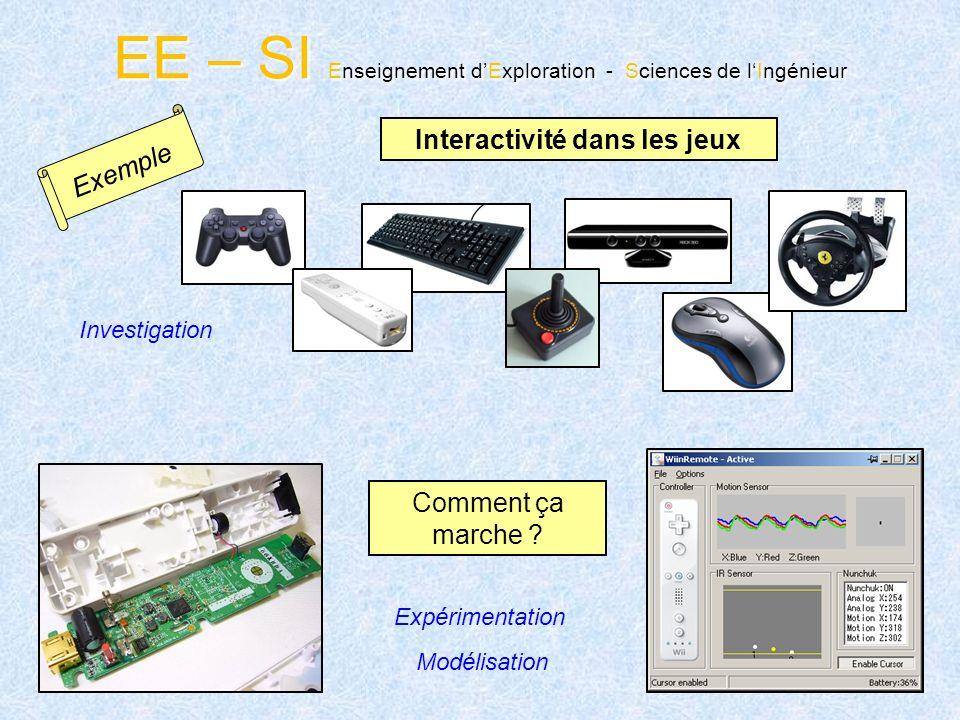 EE – SI Enseignement dExploration Sciences de lIngénieur EE – SI Enseignement dExploration - Sciences de lIngénieur Exemple Interactivité dans les jeu