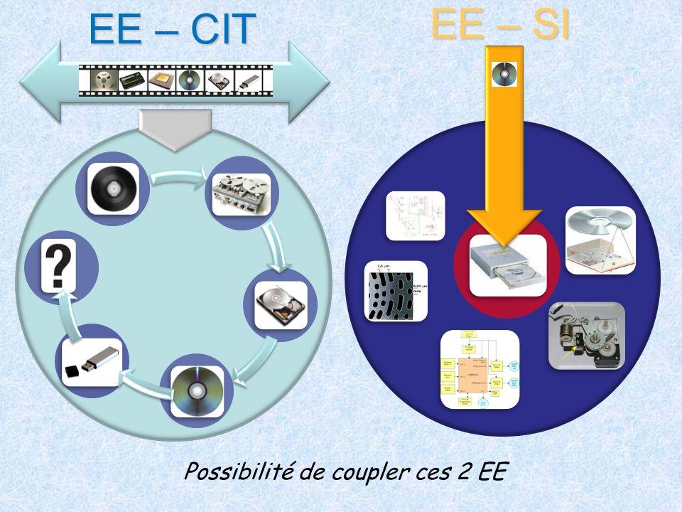 EE – CIT Possibilité de coupler ces 2 EE EE – SI