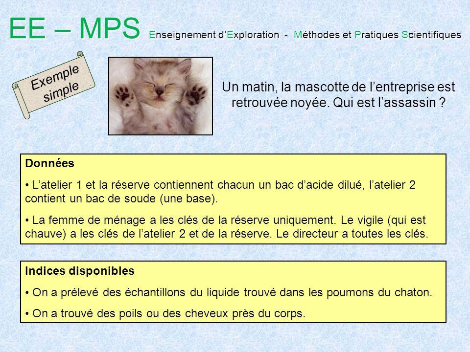 EE – MPS Enseignement dExploration Méthodes et Pratiques Scientifiques EE – MPS Enseignement dExploration - Méthodes et Pratiques Scientifiques Exempl