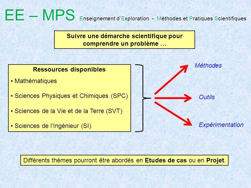 EE – MPS Enseignement dExploration Méthodes et Pratiques Scientifiques EE – MPS Enseignement dExploration - Méthodes et Pratiques Scientifiques Suivre