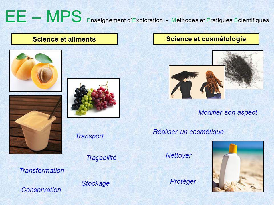 EE – MPS Enseignement dExploration Méthodes et Pratiques Scientifiques EE – MPS Enseignement dExploration - Méthodes et Pratiques Scientifiques Scienc