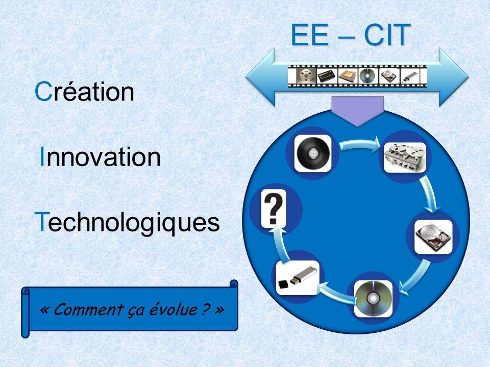 EE – CIT « Comment ça évolue ? » Création Innovation Technologiques