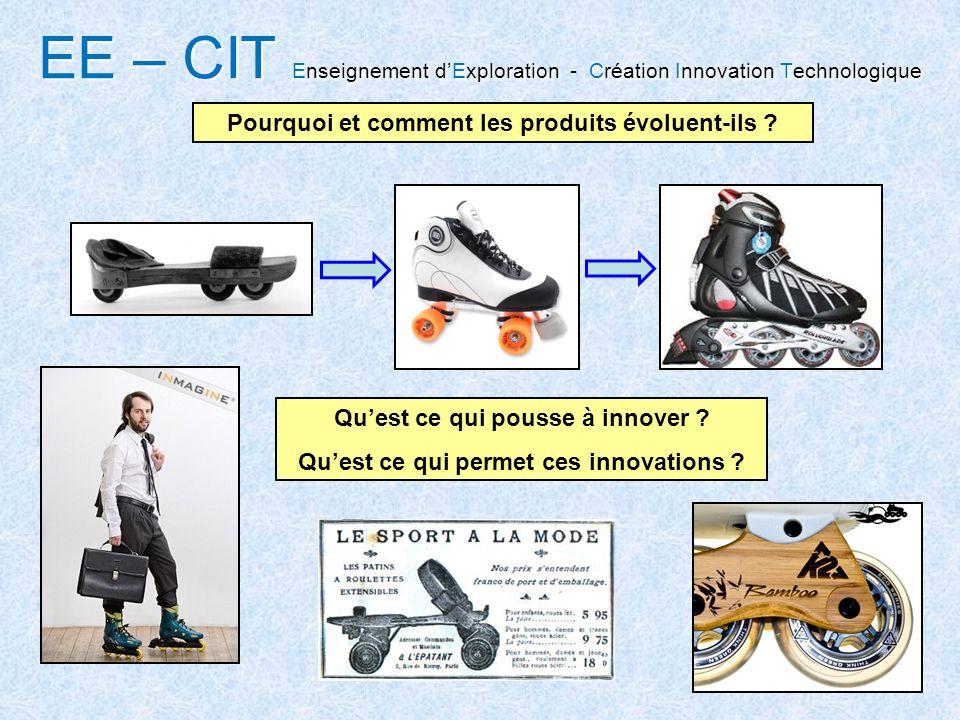 EE – CIT Enseignement dExploration Création Innovation Technologique EE – CIT Enseignement dExploration - Création Innovation Technologique Comment trouver des idées innovantes .