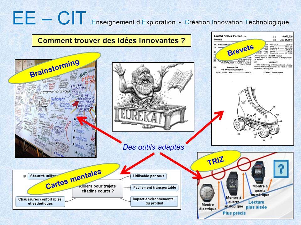EE – CIT Enseignement dExploration Création Innovation Technologique EE – CIT Enseignement dExploration - Création Innovation Technologique Des études de cas pour comprendre … Et demain .