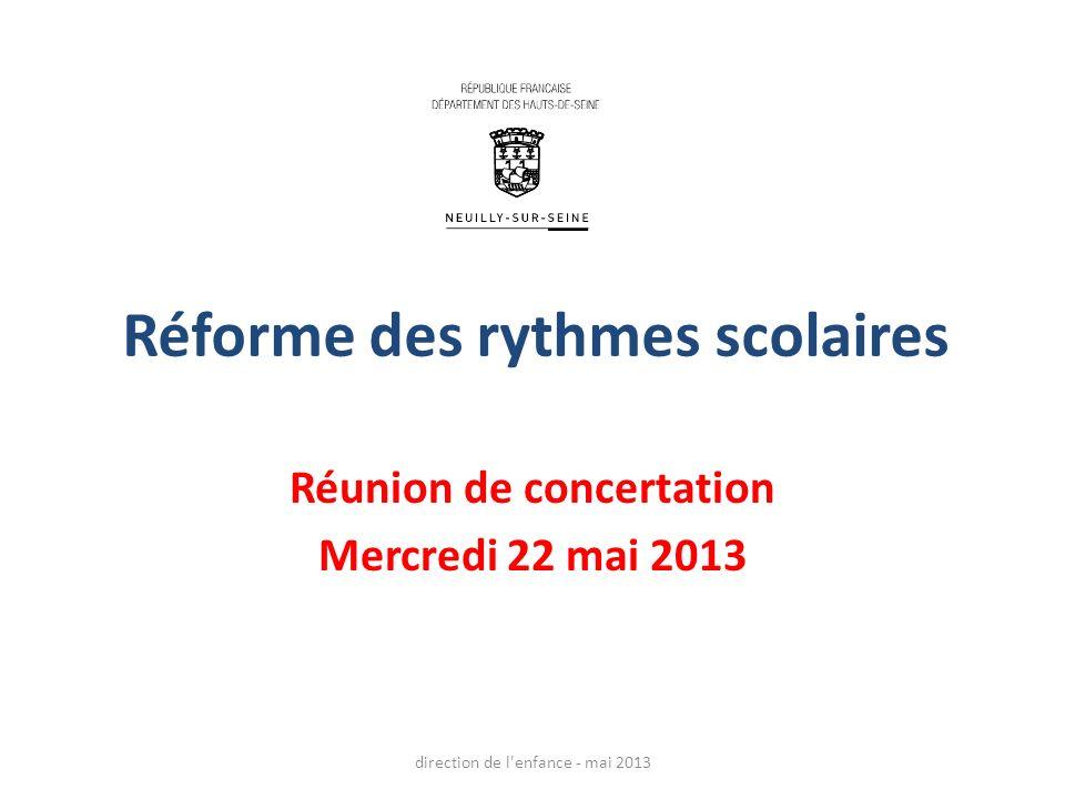 Réforme des rythmes scolaires Réunion de concertation Mercredi 22 mai 2013 direction de l'enfance - mai 2013