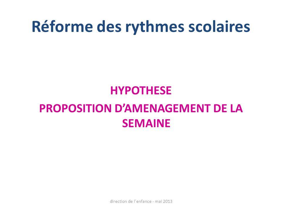 Réforme des rythmes scolaires HYPOTHESE PROPOSITION DAMENAGEMENT DE LA SEMAINE direction de l'enfance - mai 2013