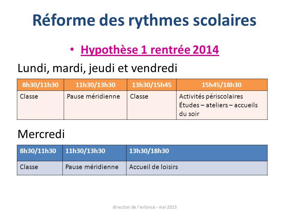 Réforme des rythmes scolaires Hypothèse 1 rentrée 2014 Lundi, mardi, jeudi et vendredi Mercredi 8h30/11h3011h30/13h3013h30/15h4515h45/18h30 ClassePaus