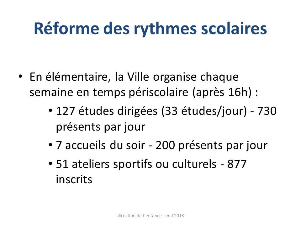 Réforme des rythmes scolaires En élémentaire, la Ville organise chaque semaine en temps périscolaire (après 16h) : 127 études dirigées (33 études/jour