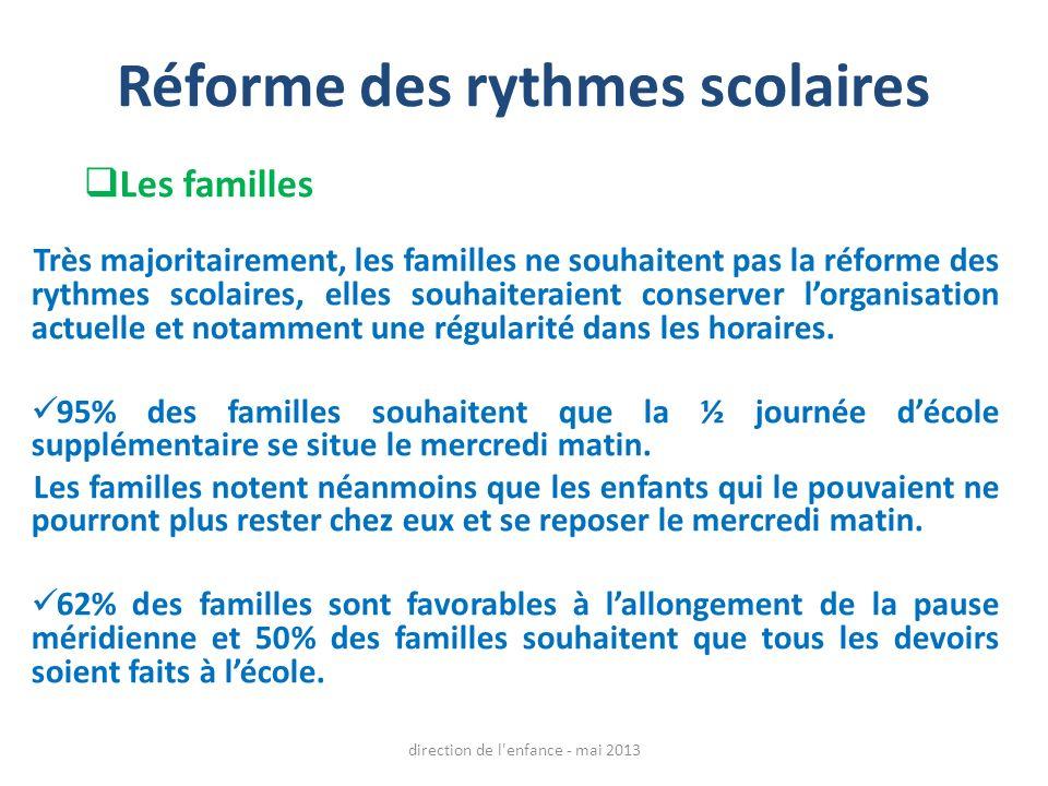 Réforme des rythmes scolaires Les familles Très majoritairement, les familles ne souhaitent pas la réforme des rythmes scolaires, elles souhaiteraient