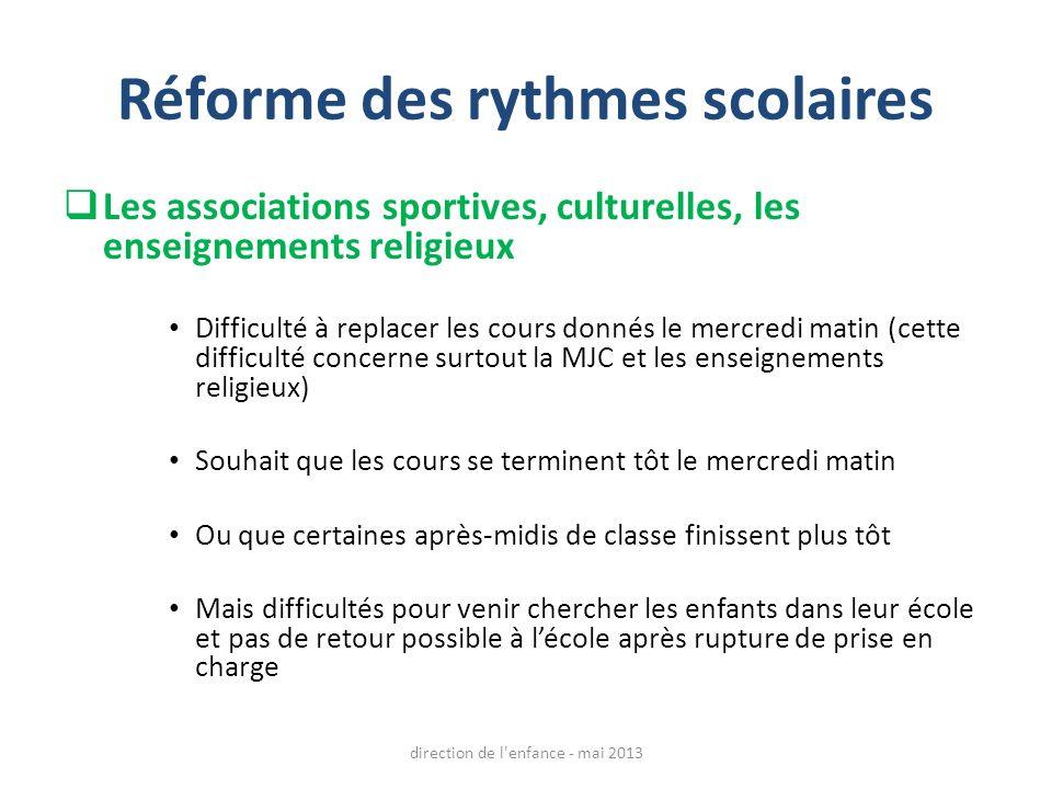 Réforme des rythmes scolaires Les associations sportives, culturelles, les enseignements religieux Difficulté à replacer les cours donnés le mercredi