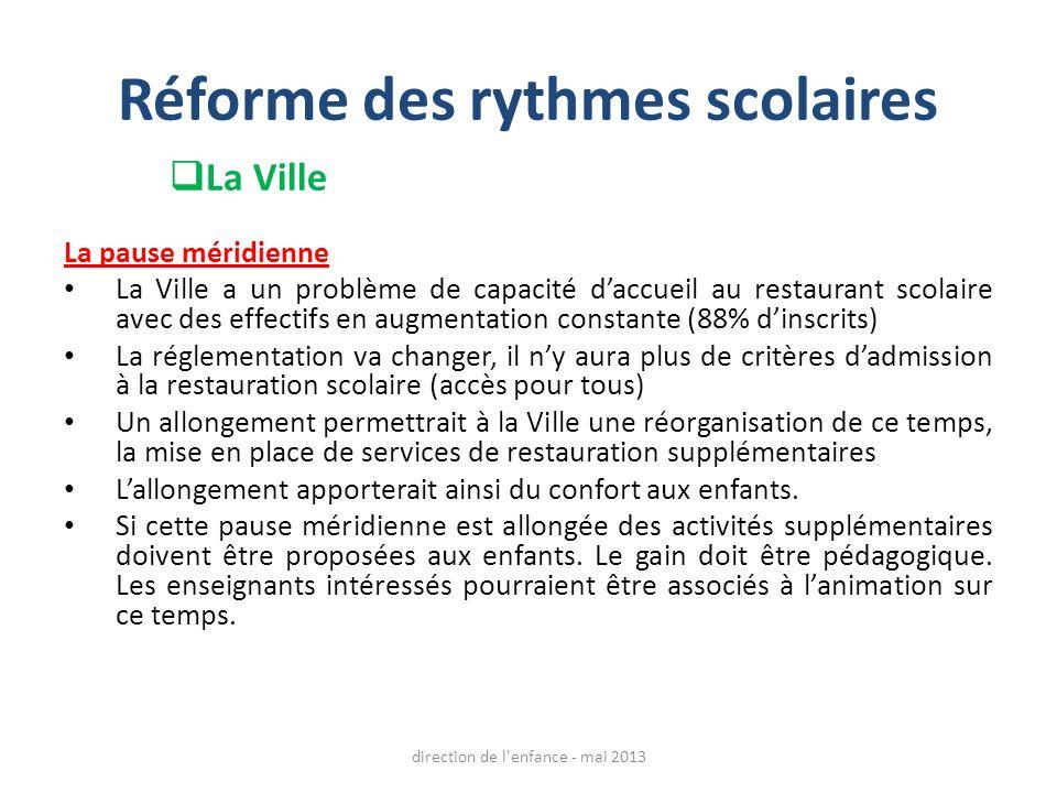 Réforme des rythmes scolaires La Ville La pause méridienne La Ville a un problème de capacité daccueil au restaurant scolaire avec des effectifs en au