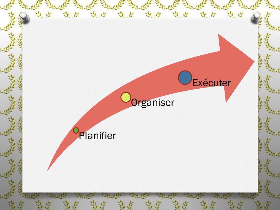 Planifier Organiser Exécuter