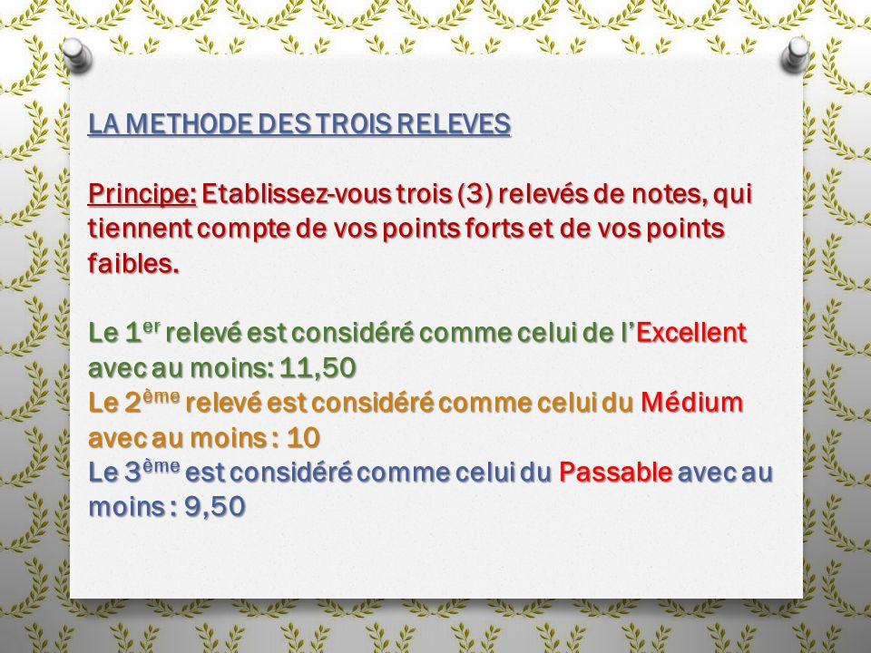 LA METHODE DES TROIS RELEVES Principe: Etablissez-vous trois (3) relevés de notes, qui tiennent compte de vos points forts et de vos points faibles.