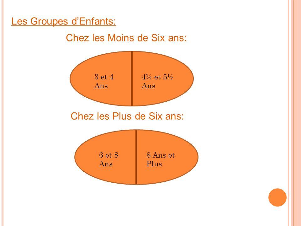 Les Groupes dEnfants: 3 et 4 Ans 4½ et 5½ Ans Chez les Moins de Six ans: 6 et 8 Ans 8 Ans et Plus Chez les Plus de Six ans: