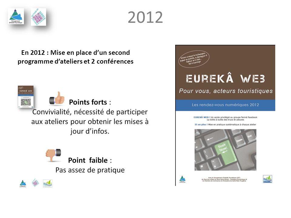 2012 En 2012 : Mise en place dun second programme dateliers et 2 conférences