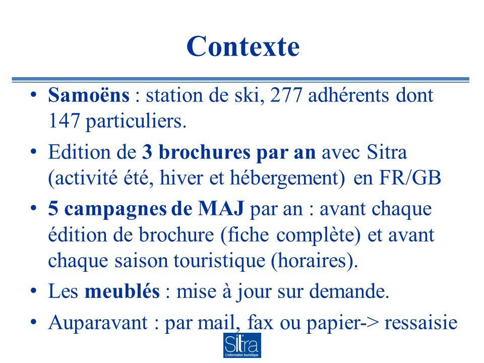 Contexte Samoëns : station de ski, 277 adhérents dont 147 particuliers.