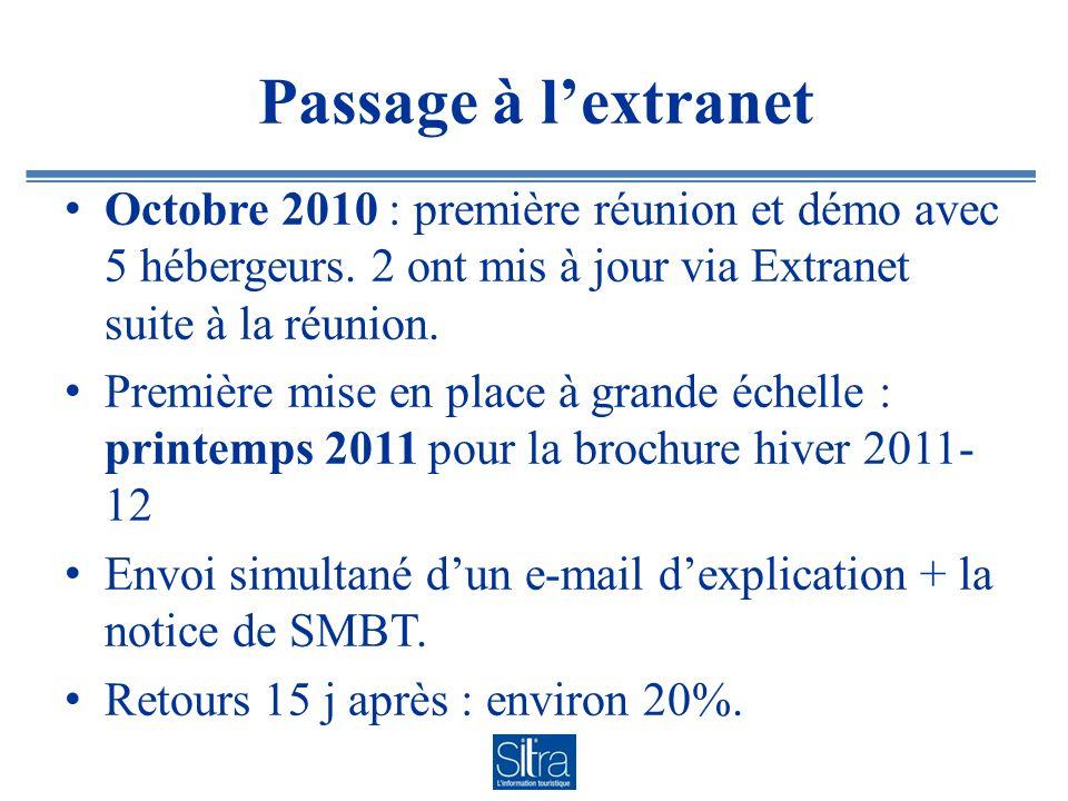 Passage à lextranet Octobre 2010 : première réunion et démo avec 5 hébergeurs.