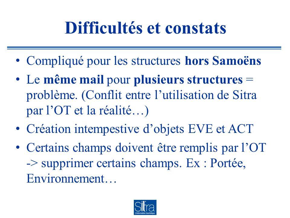 Difficultés et constats Compliqué pour les structures hors Samoëns Le même mail pour plusieurs structures = problème.
