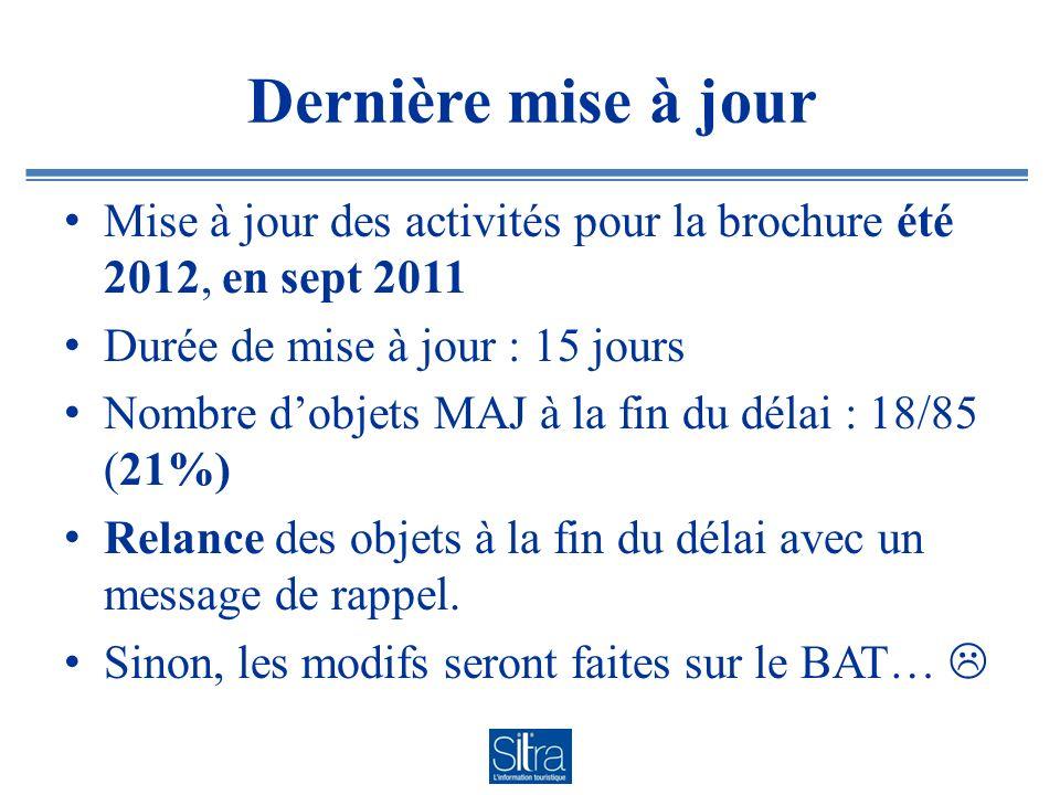 Dernière mise à jour Mise à jour des activités pour la brochure été 2012, en sept 2011 Durée de mise à jour : 15 jours Nombre dobjets MAJ à la fin du délai : 18/85 (21%) Relance des objets à la fin du délai avec un message de rappel.