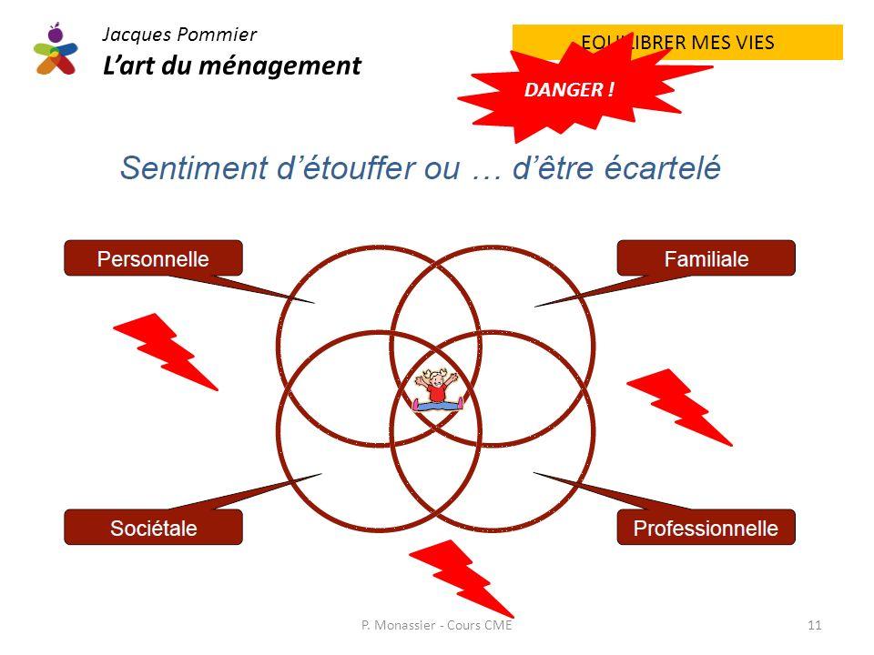 EQUILIBRER MES VIES DANGER ! Jacques Pommier Lart du ménagement P. Monassier - Cours CME11