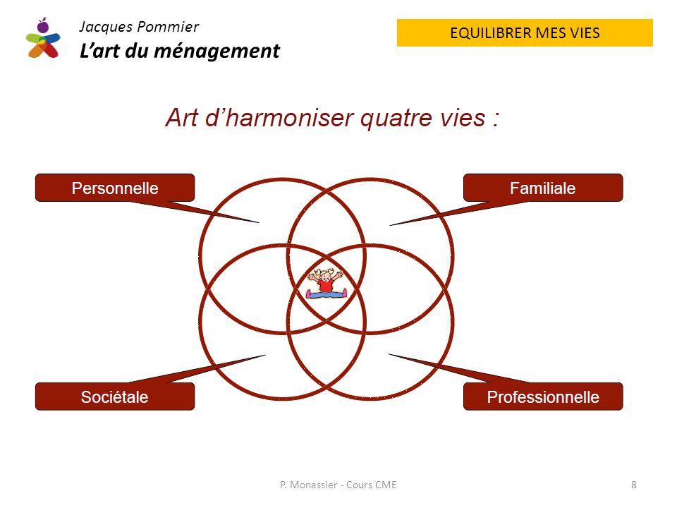 Jacques Pommier Lart du ménagement EQUILIBRER MES VIES P. Monassier - Cours CME8