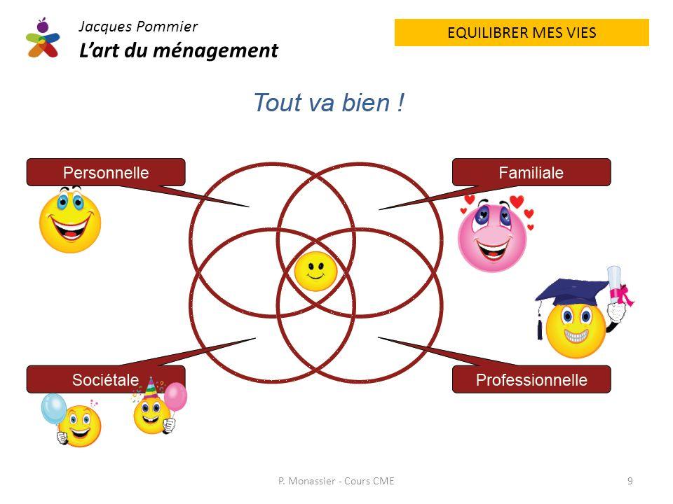 EQUILIBRER MES VIES Jacques Pommier Lart du ménagement P. Monassier - Cours CME9