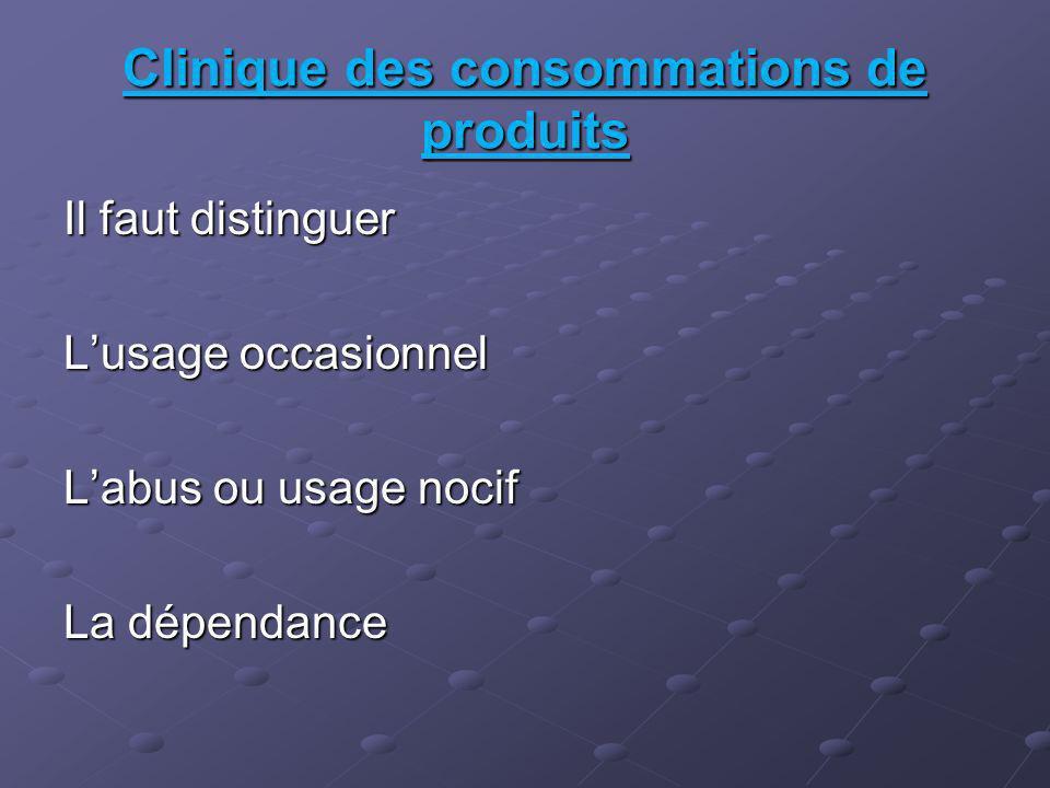 Clinique des consommations de produits Il faut distinguer Lusage occasionnel Labus ou usage nocif La dépendance