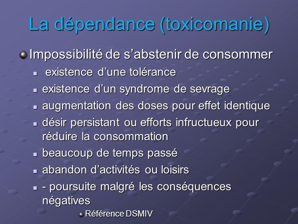 La dépendance (toxicomanie) Impossibilité de sabstenir de consommer existence dune tolérance existence dune tolérance existence dun syndrome de sevrag