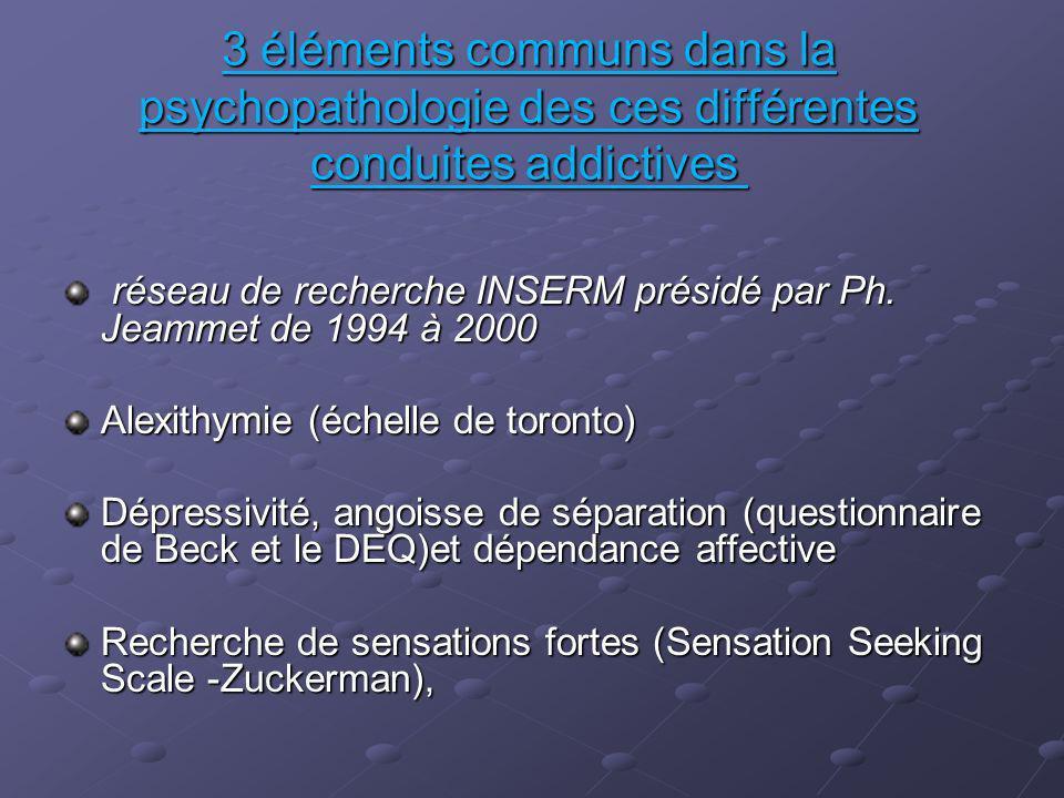 3 éléments communs dans la psychopathologie des ces différentes conduites addictives 3 éléments communs dans la psychopathologie des ces différentes conduites addictives réseau de recherche INSERM présidé par Ph.