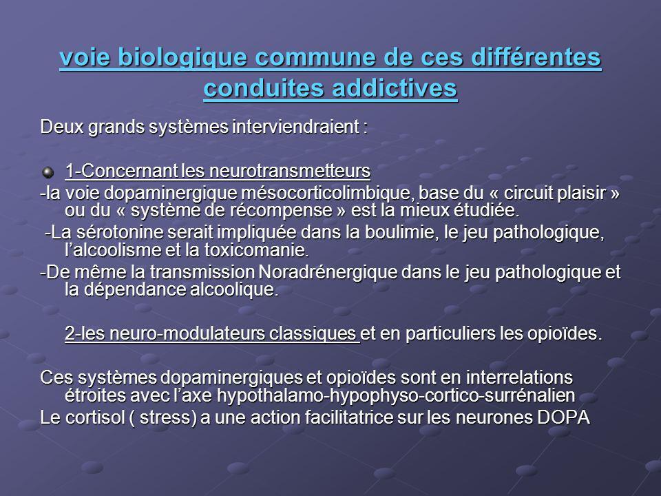 voie biologique commune de ces différentes conduites addictives Deux grands systèmes interviendraient : 1-Concernant les neurotransmetteurs -la voie dopaminergique mésocorticolimbique, base du « circuit plaisir » ou du « système de récompense » est la mieux étudiée.