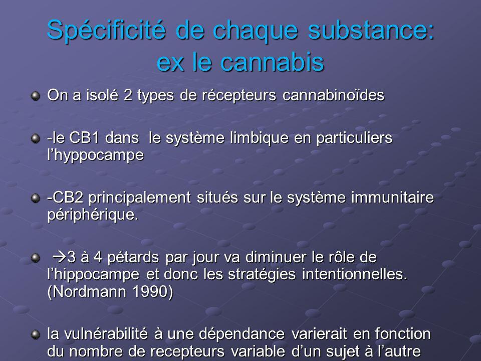 Spécificité de chaque substance: ex le cannabis On a isolé 2 types de récepteurs cannabinoïdes -le CB1 dans le système limbique en particuliers lhyppocampe -CB2 principalement situés sur le système immunitaire périphérique.