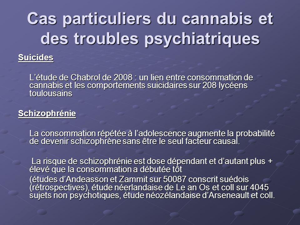 Cas particuliers du cannabis et des troubles psychiatriques Suicides Létude de Chabrol de 2008 : un lien entre consommation de cannabis et les comport