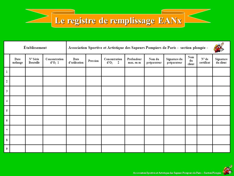 Lanalyse des mélanges Le registre de remplissage EANx doit être rempli par le fabriquant ou le distributeur du mélange et signé. Lanalyse du mélange e