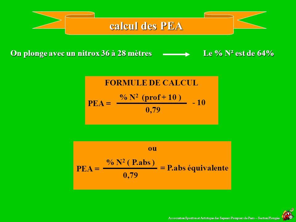 10h00 25 28 m Nitrox 36 Résolution de lexercice Profondeur équivalente = ??? Association Sportive et Artistique des Sapeurs Pompiers de Paris – Sectio