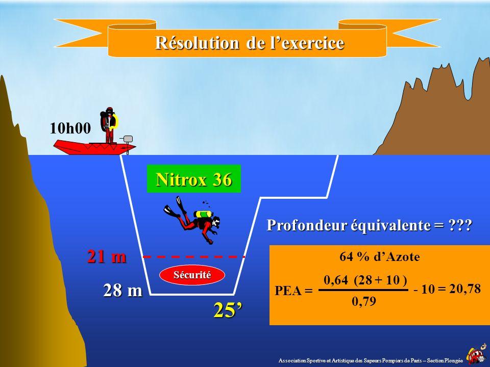 calcul des PEA On plonge avec un nitrox 36 à 28 mètres Le % N² est de 64% FORMULE DE CALCUL PEA = % N 2 (prof + 10 ) 0,79 - 10 ou PEA = % N 2 ( P.abs