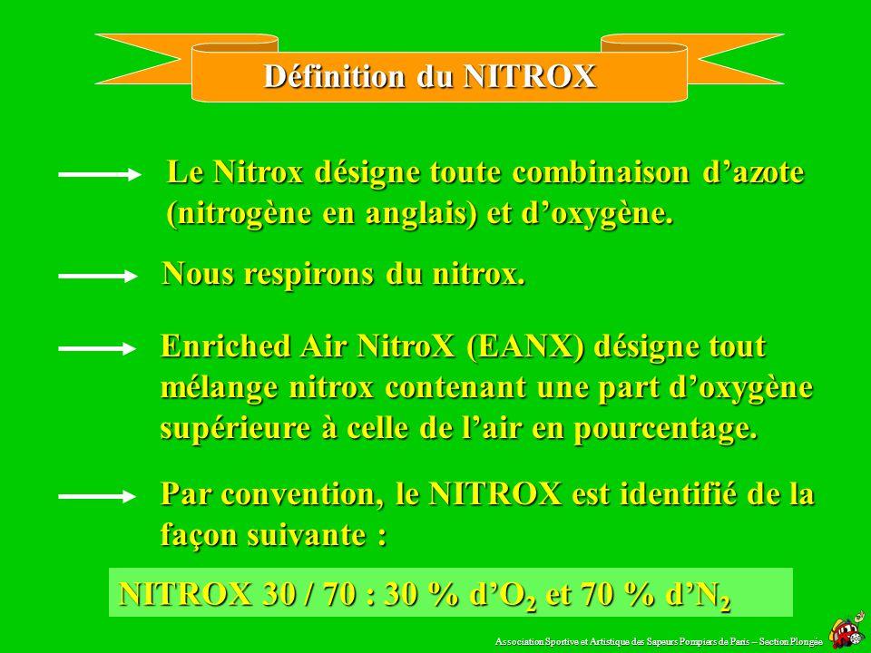 Définition du NITROX Le Nitrox désigne toute combinaison dazote (nitrogène en anglais) et doxygène.