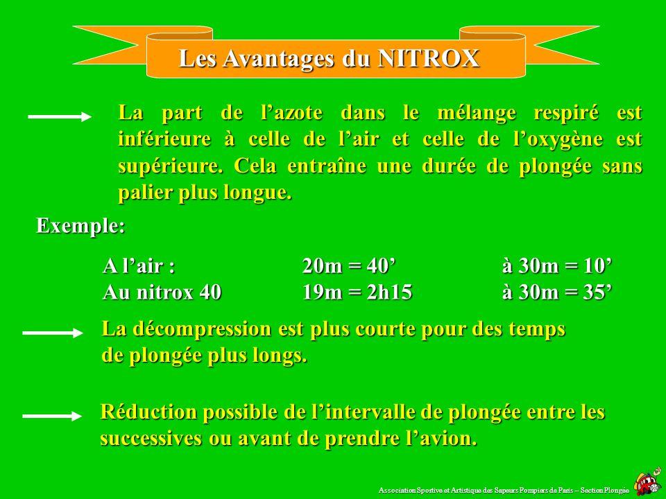 Les Avantages du NITROX La part de lazote dans le mélange respiré est inférieure à celle de lair et celle de loxygène est supérieure.