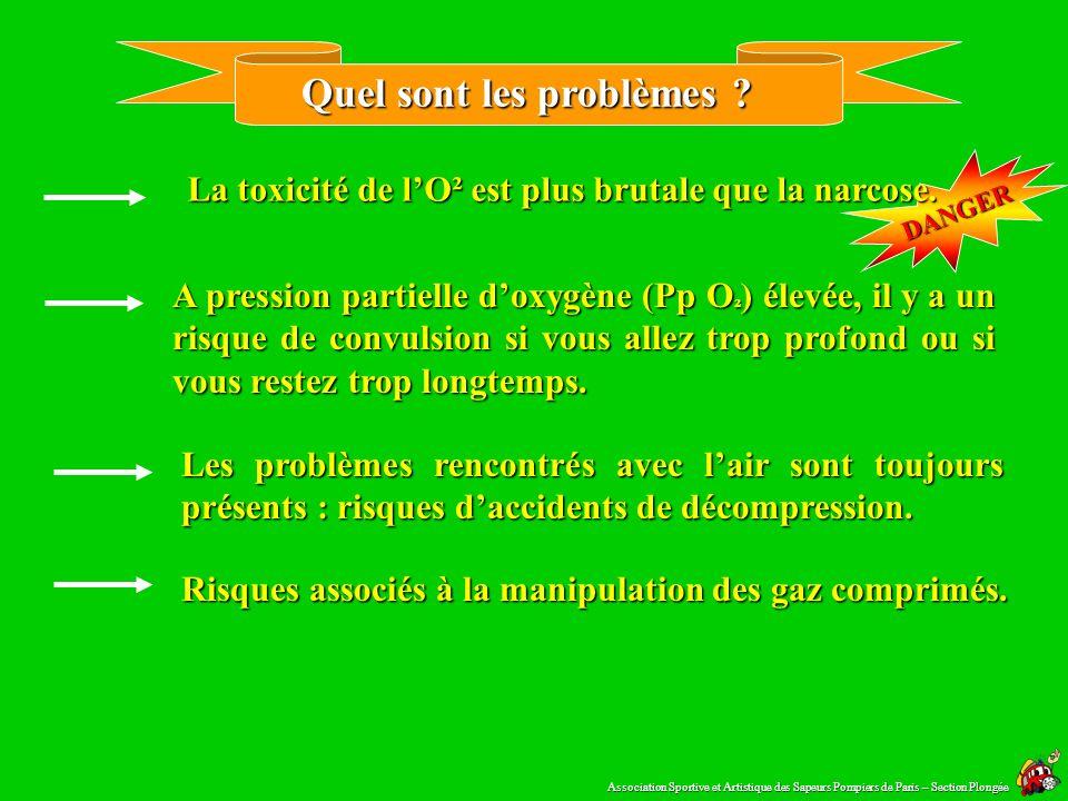 Physiologie de lOxygène LO² est le gaz qui permet la vie.