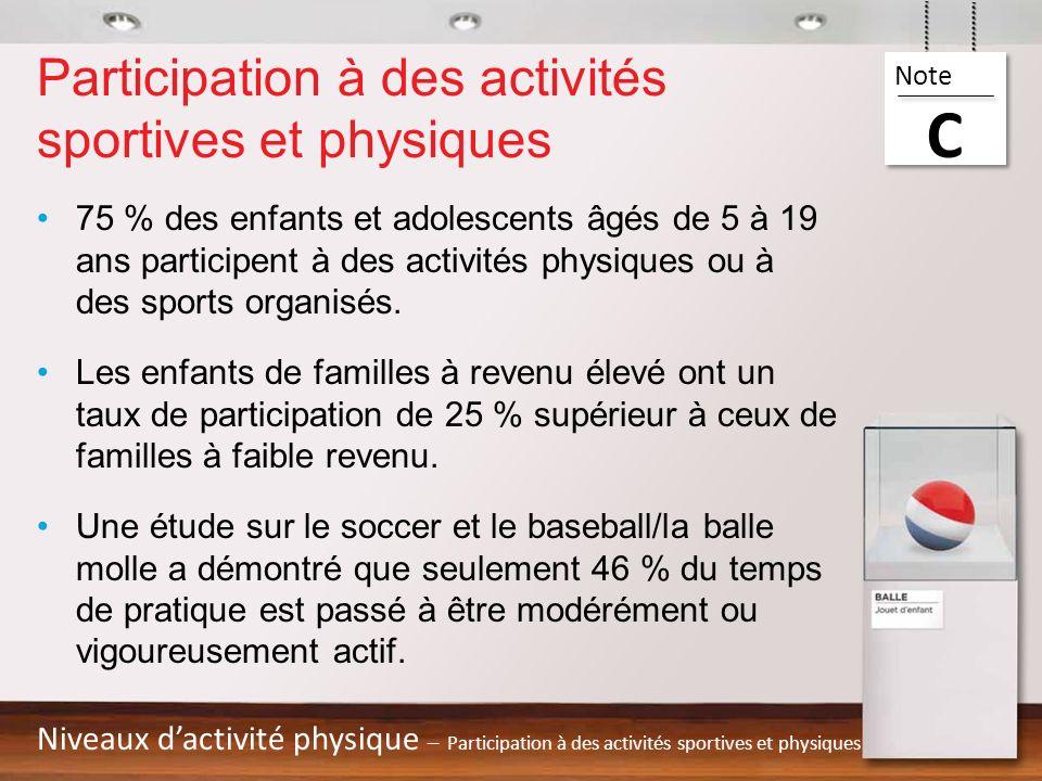 Participation à des activités sportives et physiques 75 % des enfants et adolescents âgés de 5 à 19 ans participent à des activités physiques ou à des