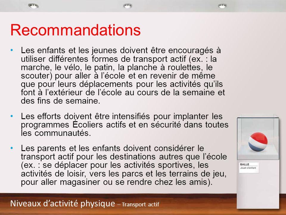 Recommandations Les enfants et les jeunes doivent être encouragés à utiliser différentes formes de transport actif (ex. : la marche, le vélo, le patin