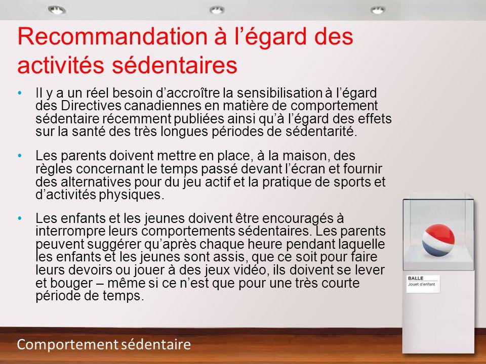 Recommandation à légard des activités sédentaires Il y a un réel besoin daccroître la sensibilisation à légard des Directives canadiennes en matière d